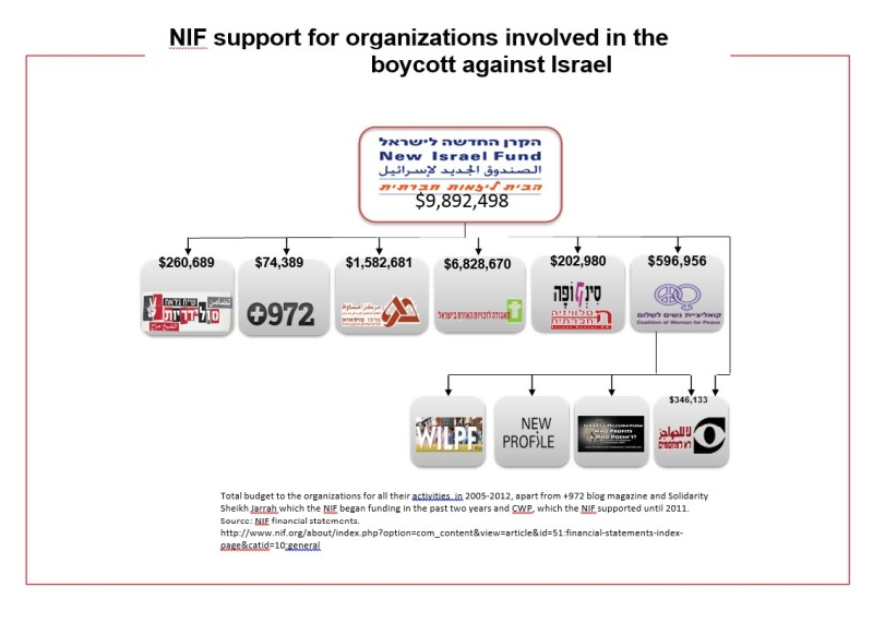nif-support-bds-